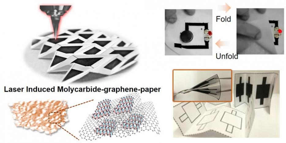 Foldable Paper Electronics